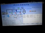 海普SYC试压机控制系统