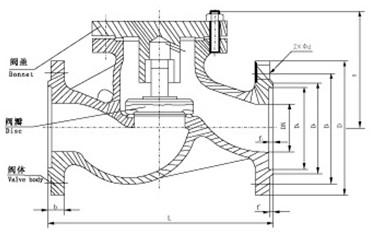 其主要作用是防止介质倒流,防止泵及驱动电动机反转,以及容器介质的泄