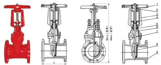 三,?明杆消防信号闸阀产品结构图